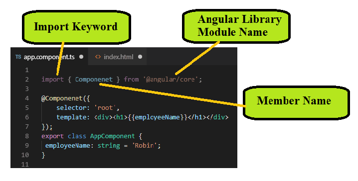 Importing Class and Function in angular