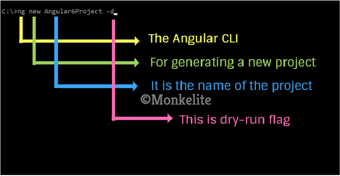 create a new angular 6 project angular CLI command